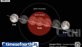 Longest total Lunar Eclipse of 21st Century Plus to be Visible Tomorrow